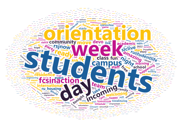 ryerson_wordcloud.png